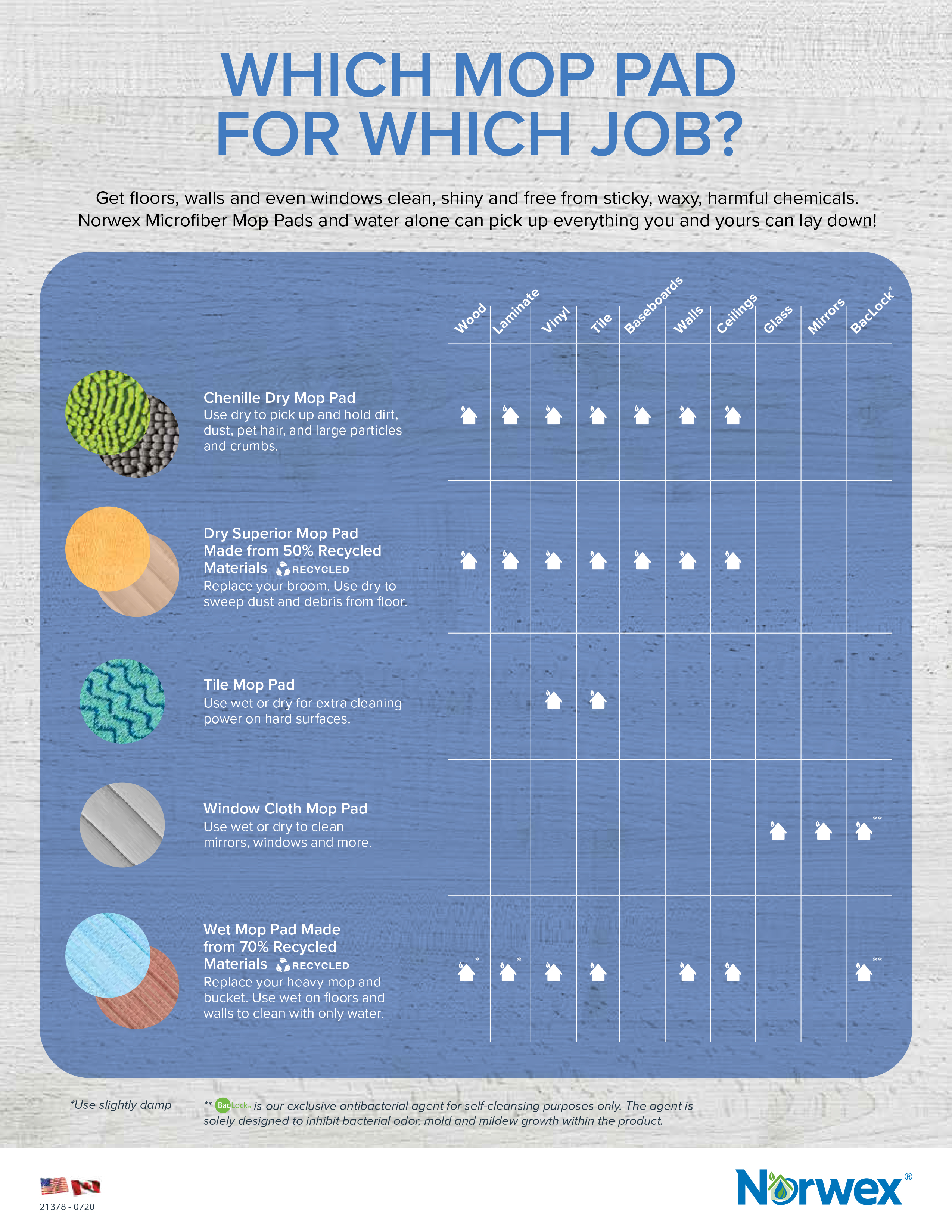 which mop pad for which job
